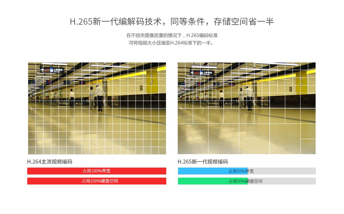 飞信视界32路网络录像机