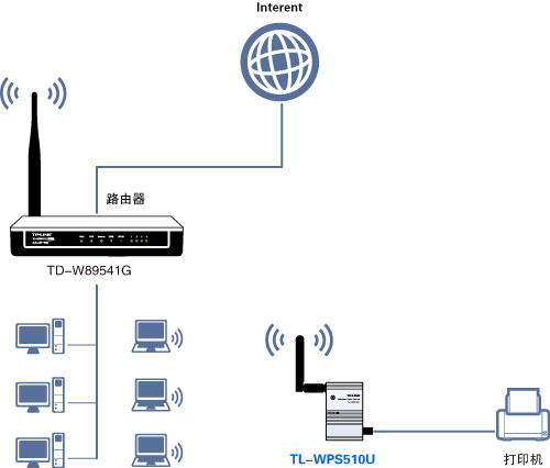 wps连接线