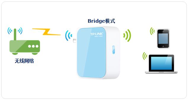 tp-link mini系列无线路由器设置指南(四)-bridge模式