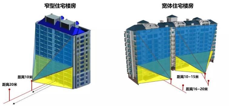 重庆监控安装